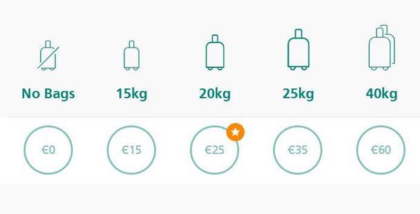 Авиакомпании используют этот прием, когда взимают плату за багаж отдельно, вместо того, чтобы включать ее в стоимость билета