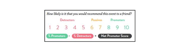 пример NPS-опроса