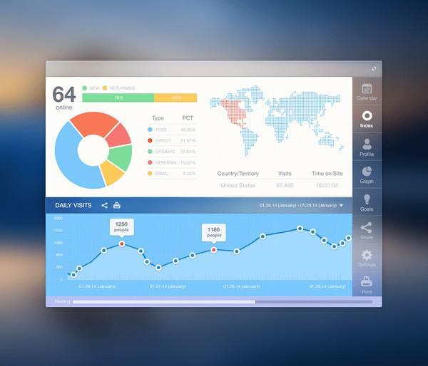 Данные, позволяющие понять, как пользователь взаимодействует с продуктом — клики, продолжительность сеанса пользователя, поисковые запросы, конверсия и т.д.