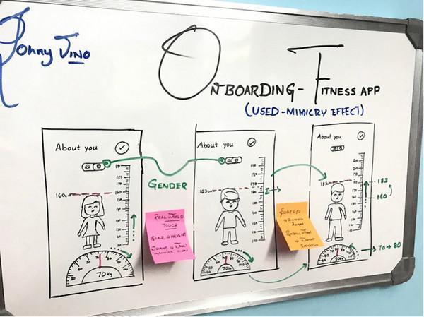 Схема потока пользователя помогает составить общее представление о каждой странице приложения или веб-сайта