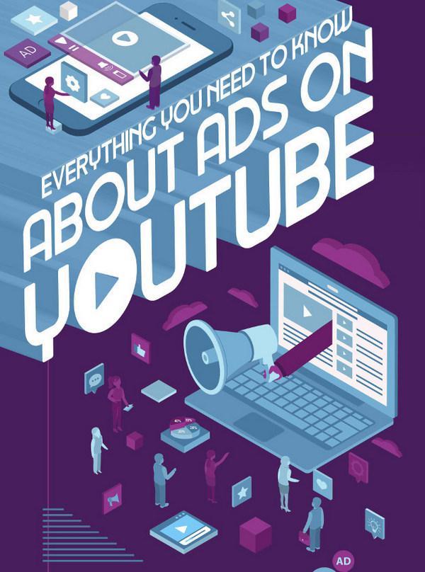 Иллюстрация к статье: Реклама в YouTube: полное руководство по правильной настройке