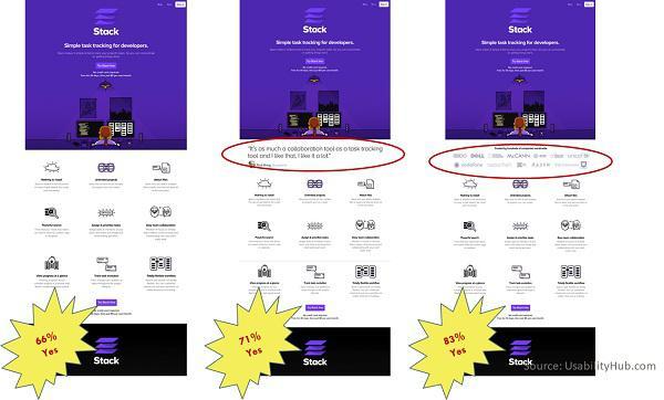 Изначальная версия vs страница с отзывами vs страница с логотипами