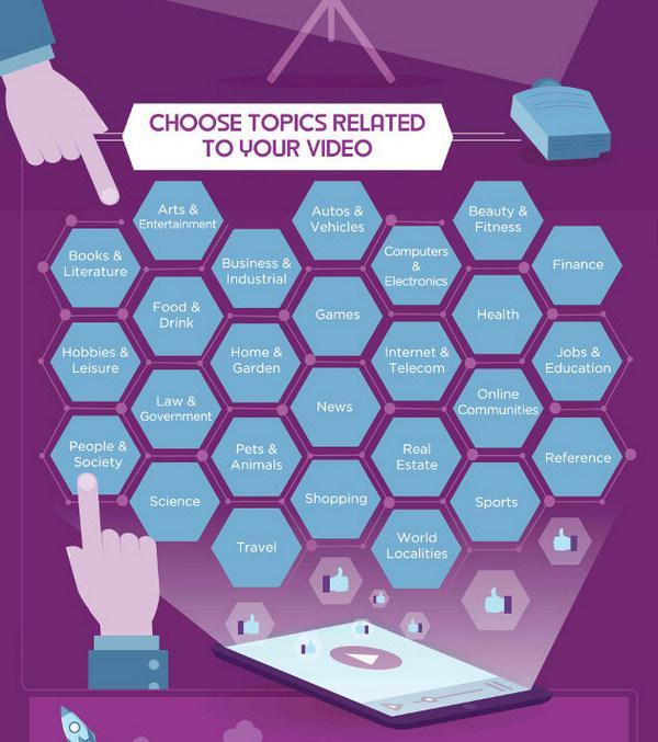 Выбираем пользователей, которые отметили увлечения конкретными темами.