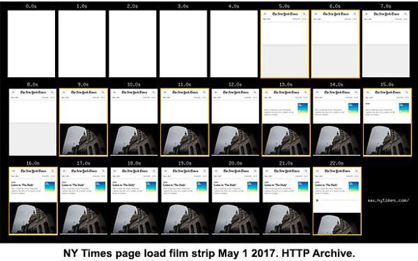 Диафильм, демонстрирующий загрузку мобильной версии страницы NY Times