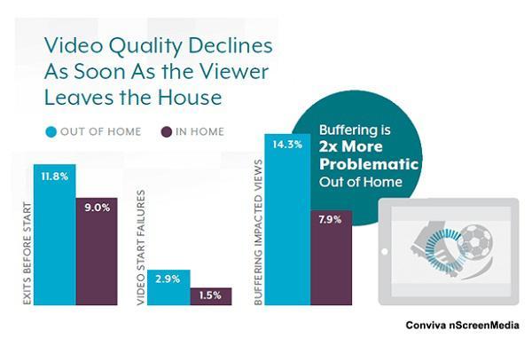 Как только «зритель» выходит из помещения, качество видео снижается