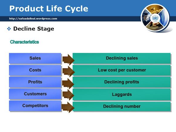 В конце концов, вам также потребуется скорректировать объем производства, это неизбежно для жизненного цикла продукта, вы должны быть к этому готовы.