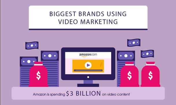 Amazon тратит на видеоконтент $3 миллиарда.