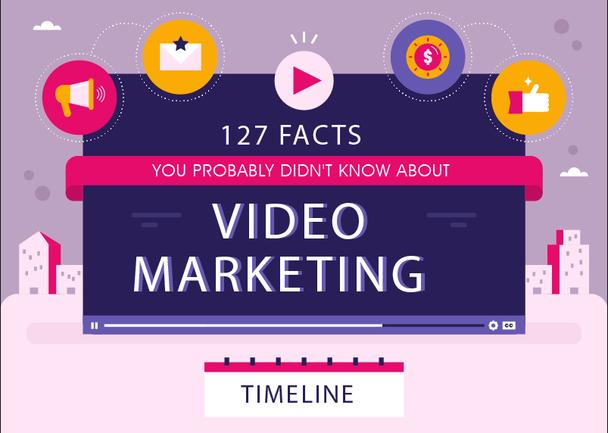 Иллюстрация к статье: 127 неизвестных фактов о видеомаркетинге