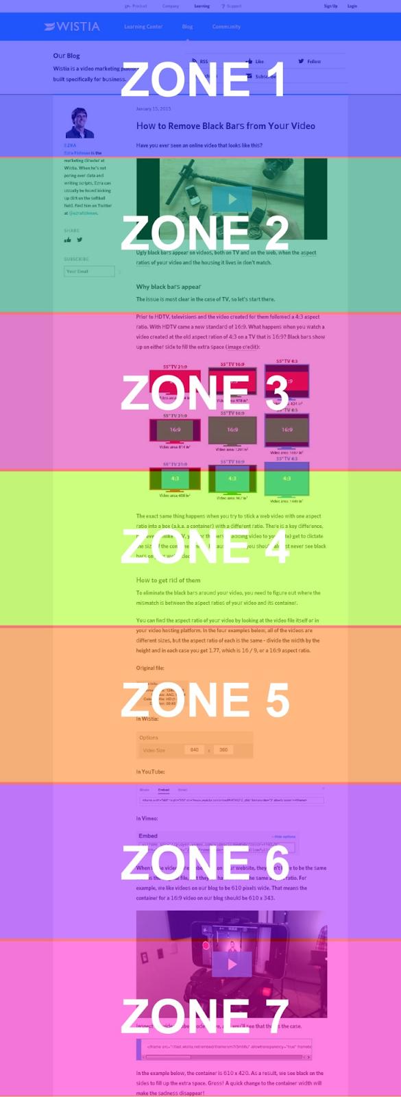 Оптимизация размера и места размещения видео