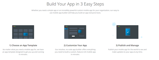 Создайте свое приложение с помощью 3 легких шагов