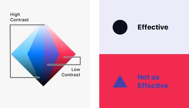 Темный и светлый цвета в комбинации обеспечивают высокую контрастность
