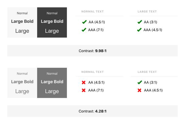 Увеличение жирности текста и его высоты в X-оси служат опорой пользователю. Такая рекомендация приводится в «Руководстве» для AAA-уровня доступности веб-страниц