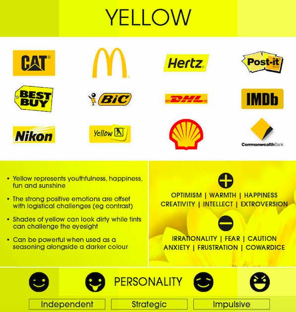 Несколько характеристик личности относительно желтого: независимость, целеустремленность, импульсивность.
