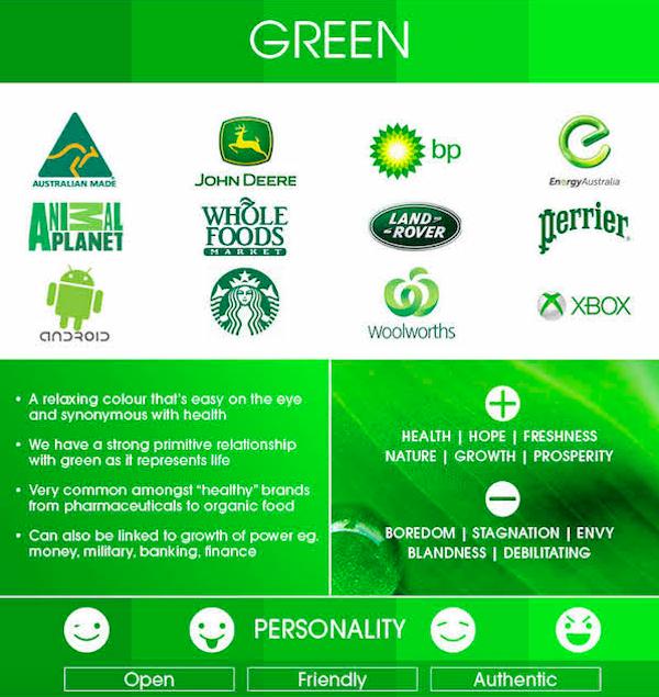 Люди, которые предпочитают зеленый, с точки зрения психологии являются открытыми, дружелюбными.