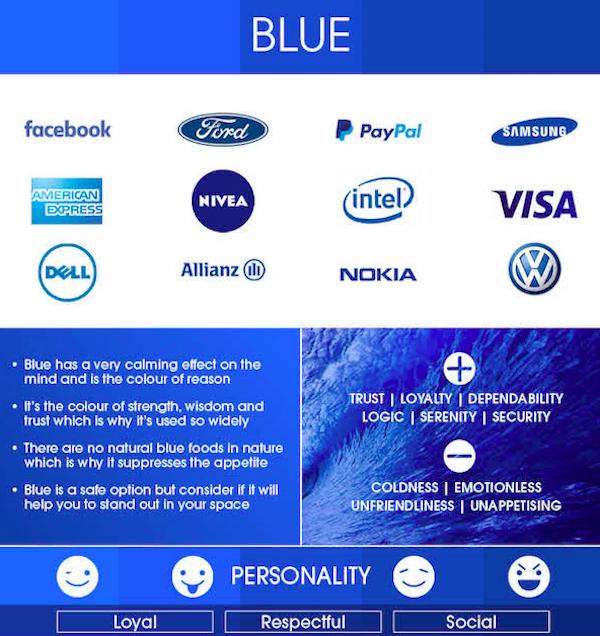 Вот несколько личностных качеств людей, по мнению психологов, которые выбирают синий: лояльность, социальность, вежливость.