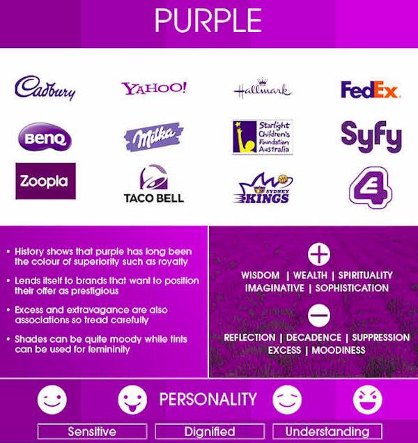Персонализированные характеристики фиолетового: чувственность, величественность, понимание.