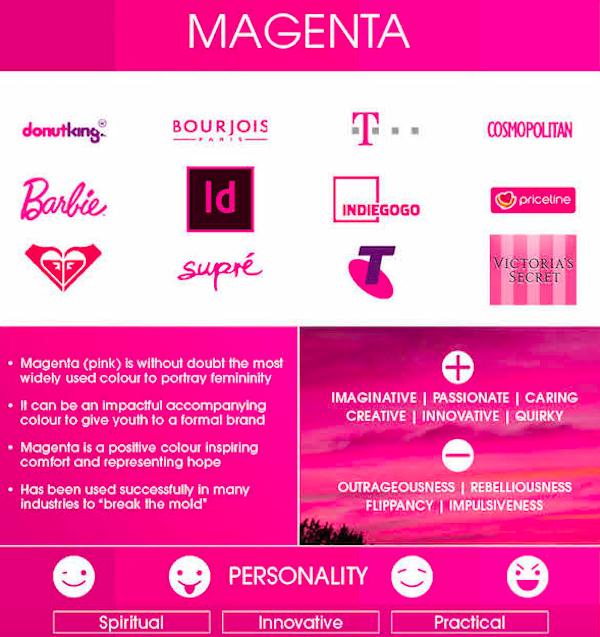 Психологические качества, отличающие любителей розового: одухотворенность, стремление к новому, практичность.