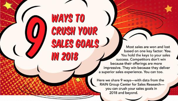 Иллюстрация к статье: 9 способов достичь ваших целей по продажам в 2018