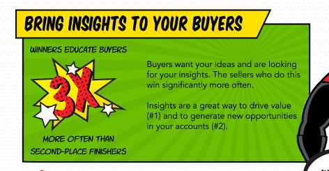 Победители обучают покупателей в 3 раза чаще тех, кто находится на втором месте