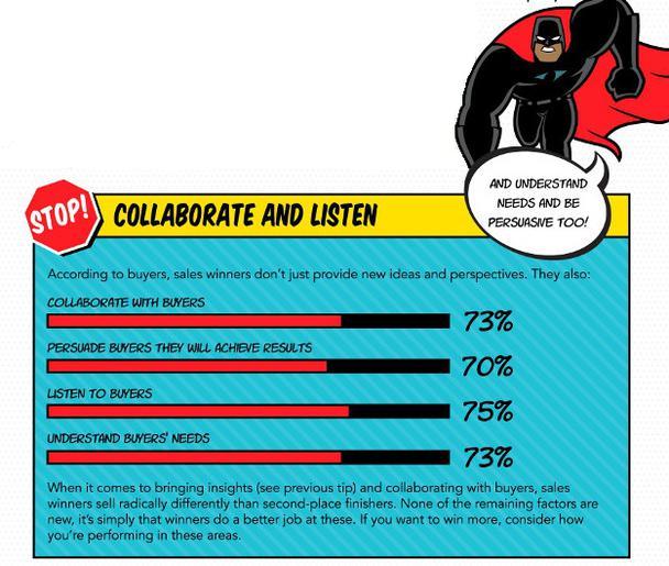 Сотрудничайте и умейте слушать