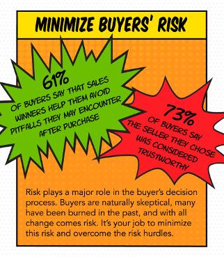 Минимизируйте риски потребителей