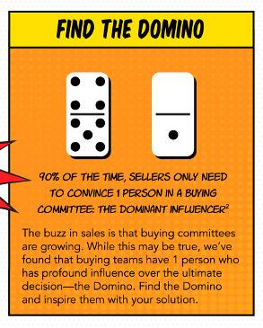В 90% случаев менеджерам по продажам нужно убедить лишь одну ключевую персону отдела закупок — того, кто имеет влияние