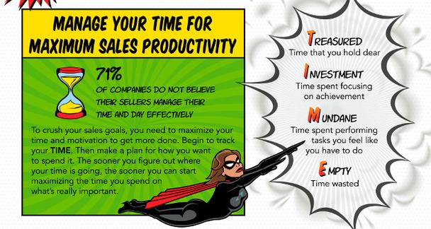 Управляйте временем так, чтобы добиться максимальной эффективности