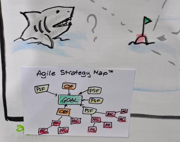 Иллюстрация к статье: Краткое руководство по методологии agile-продаж