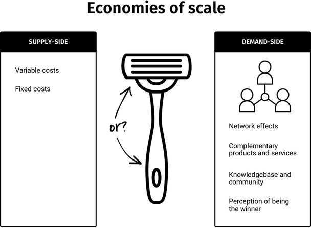 Иллюстрация к статье: 96 идей для оптимизации цен, сделок и предложений