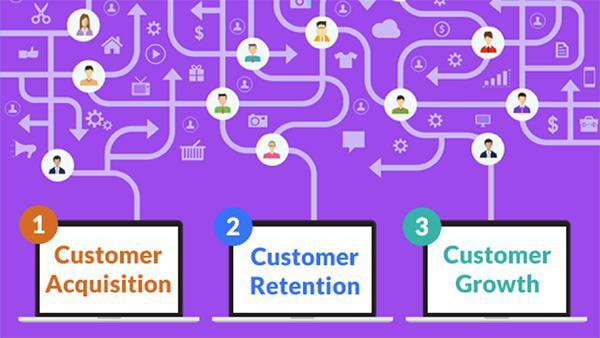 3 способа улучшить бизнес с помощью клиентских данных и аналитики