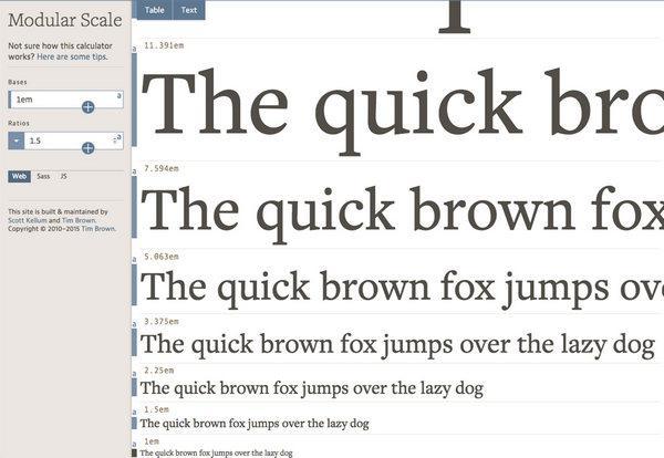 3 инструмента для создания типографической иерархии