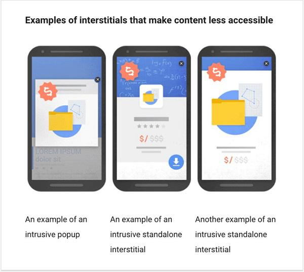 Примеры окон, который затрудняют доступ к контенту