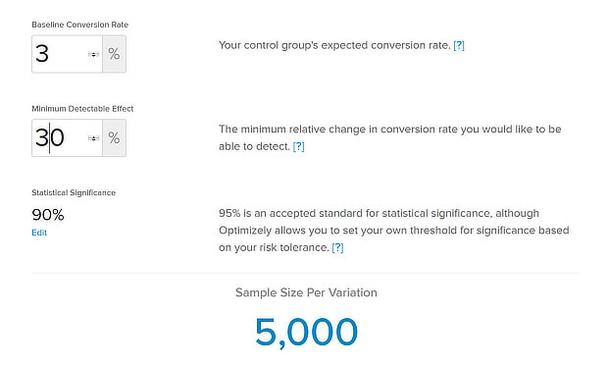 Введите свой нынешний уровень конверсии и процент, на который вы хотели бы его повысить, и калькулятор рассчитает количество посетителей, необходимое для сплит-теста.