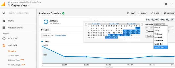 В Google Analytics откройте Аудитория» Обзор и выберите период «Последние 30 дней».
