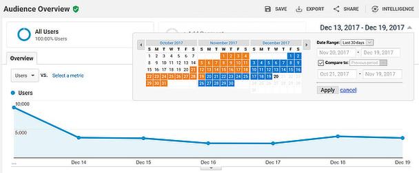 Затем кликните «Сравнить», и инструмент автоматически выберет последние 30 дней.