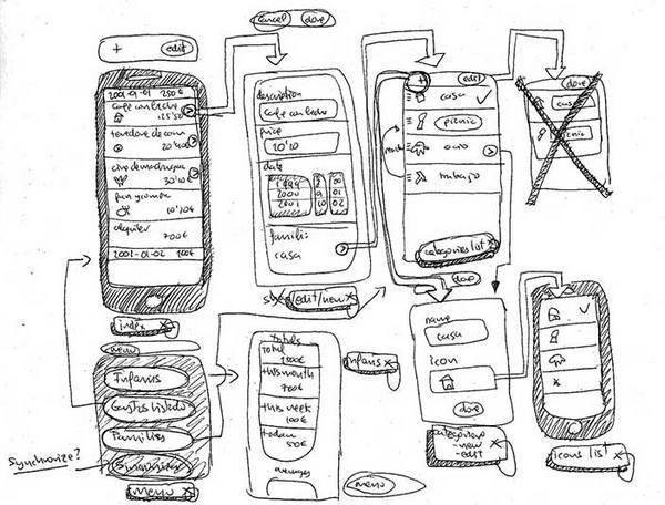 экстернализация: эскиз идеи пользовательского интерфейса