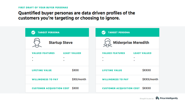 2 образа клиента: стартапер Стив и владелец среднего бизнеса Мередит
