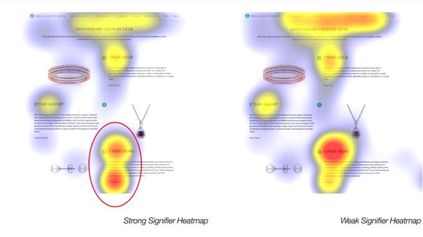 в версии с выразительным указателем основное внимание пользователей было сконцентрировано вокруг целевых заголовка и ссылки