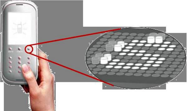 «таксели» (Taxels) можно рассматривать как тактильные эквиваленты пикселей