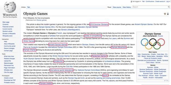 Авторы этой интернет-энциклопедии при помощи внутренних ссылок объединили все материалы в одну большую сеть.