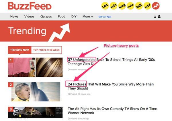 Посты с картинками в тренде BuzzFeed