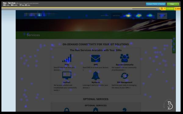 несколько CTA размещены на первом экране, но большинство кликов все равно пришлось на навигационную панель