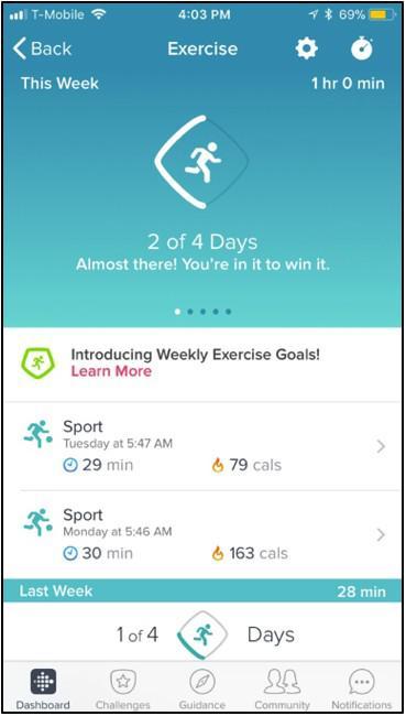 С помощью разного рода иконок Fitbit отображает прошлое поведение пользователя и в паре с мотивационным текстом побуждает людей а) больше носить их браслеты, б) чаще регистрировать свою активность