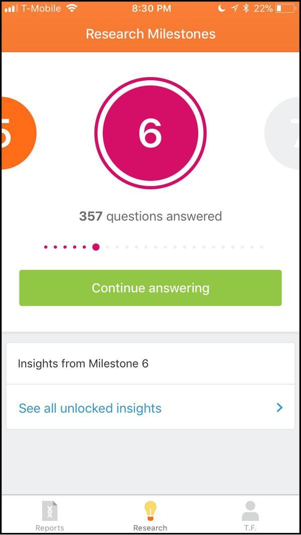 23andMe использует майлстоуны, панель прогресса и относительно небольшое обязательство заполнения основных персональных данных, чтобы мотивировать участников генетического тестирования к более активному участию в опросе