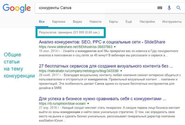 Иллюстрация к статье: 6 поисковых операторов для мониторинга конкурентов: site, intext, related и другие
