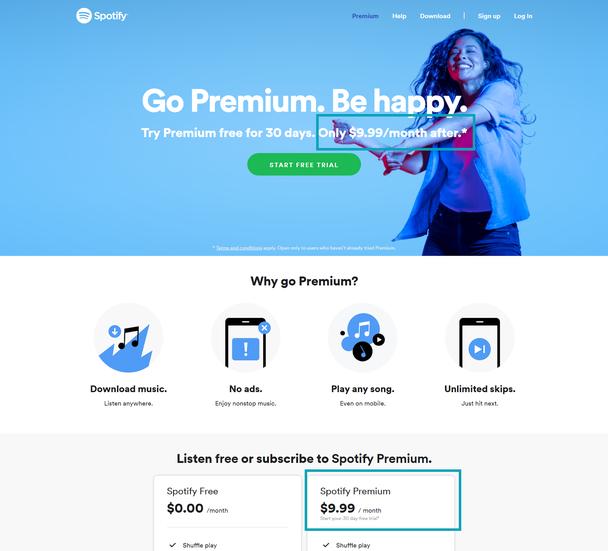 Иллюстрация к статье: Ценообразование: разбор тарифной страницы Spotify