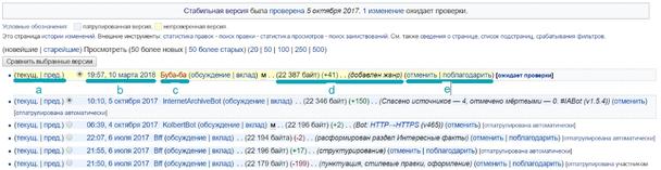 Сегмент истории изменений в Википедии, показывающий 6 последних правок.