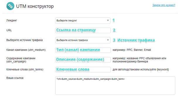 Введите содержание кампании: предположим, название PPC-объявления или же положение/размер баннера, название рассылки и т. п.