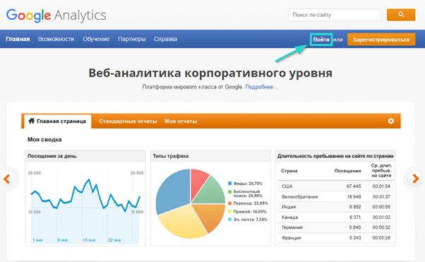 Иллюстрация к статье: Добавление Google Analytics