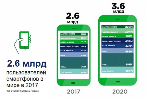 Иллюстрация к статье: Кейс по проектированию popup-окон для мобильных сайтов